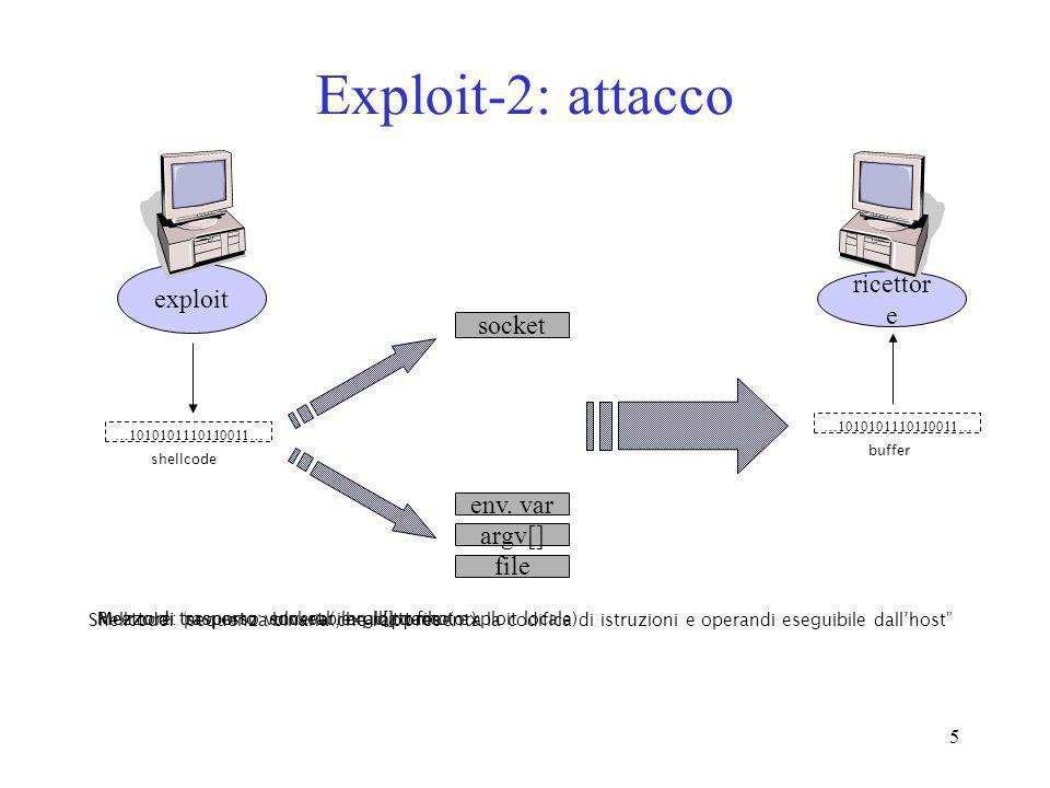 Exploit-2: attacco ricettore exploit socket env. var argv[] file
